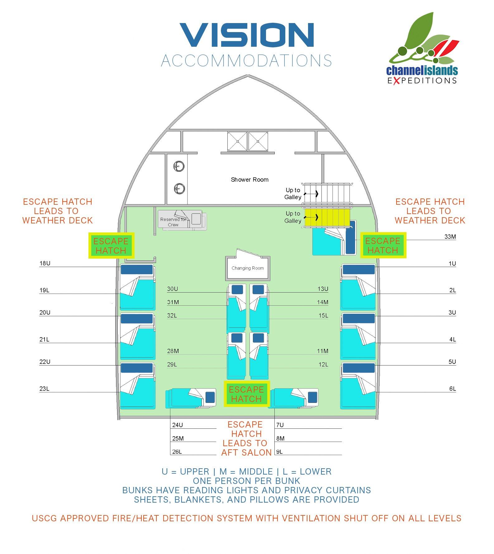 vision-bunk-layout